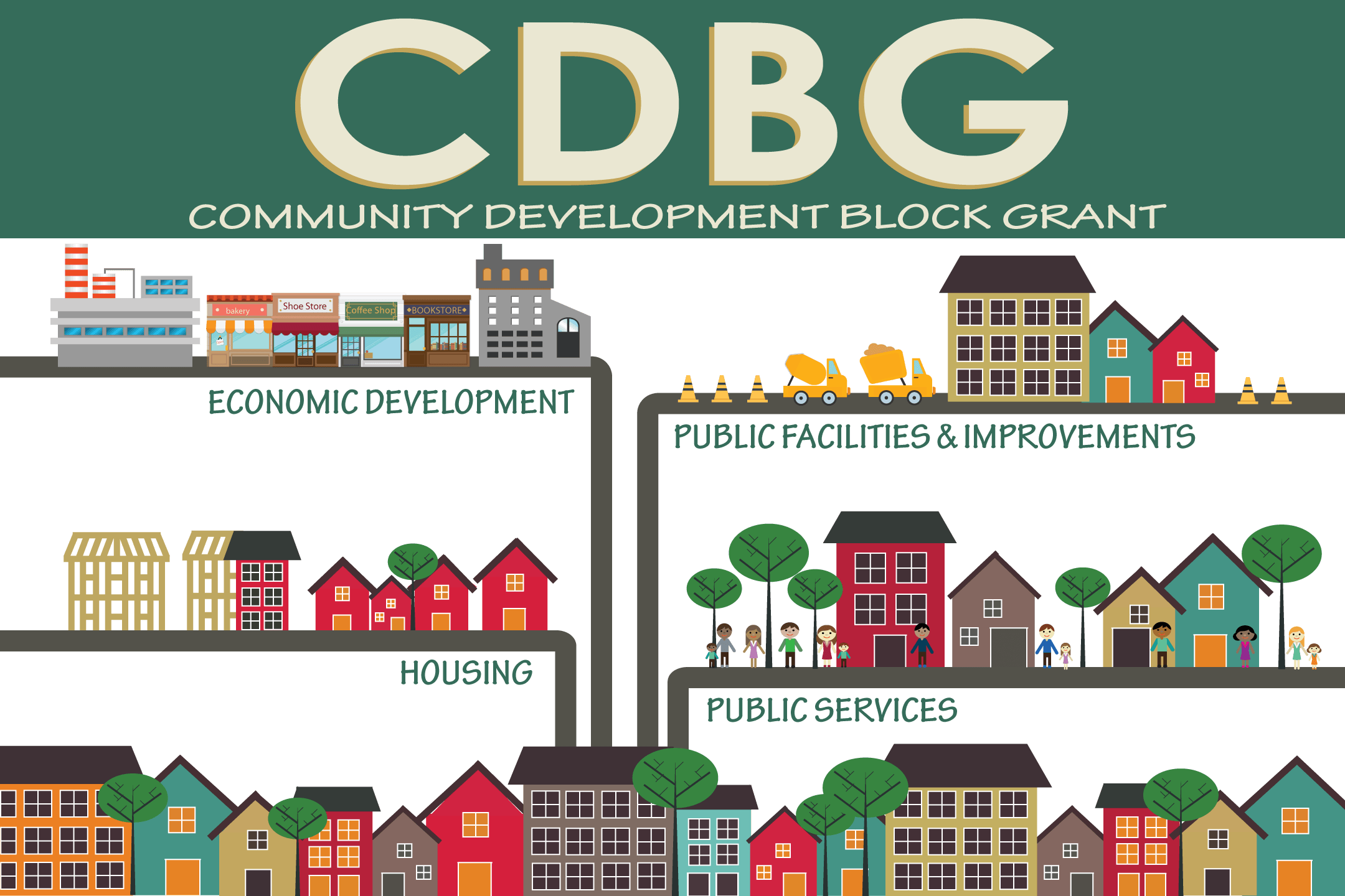 Community Development Block Grant Accepting Applications for Fiscal Year 2019 to 2020