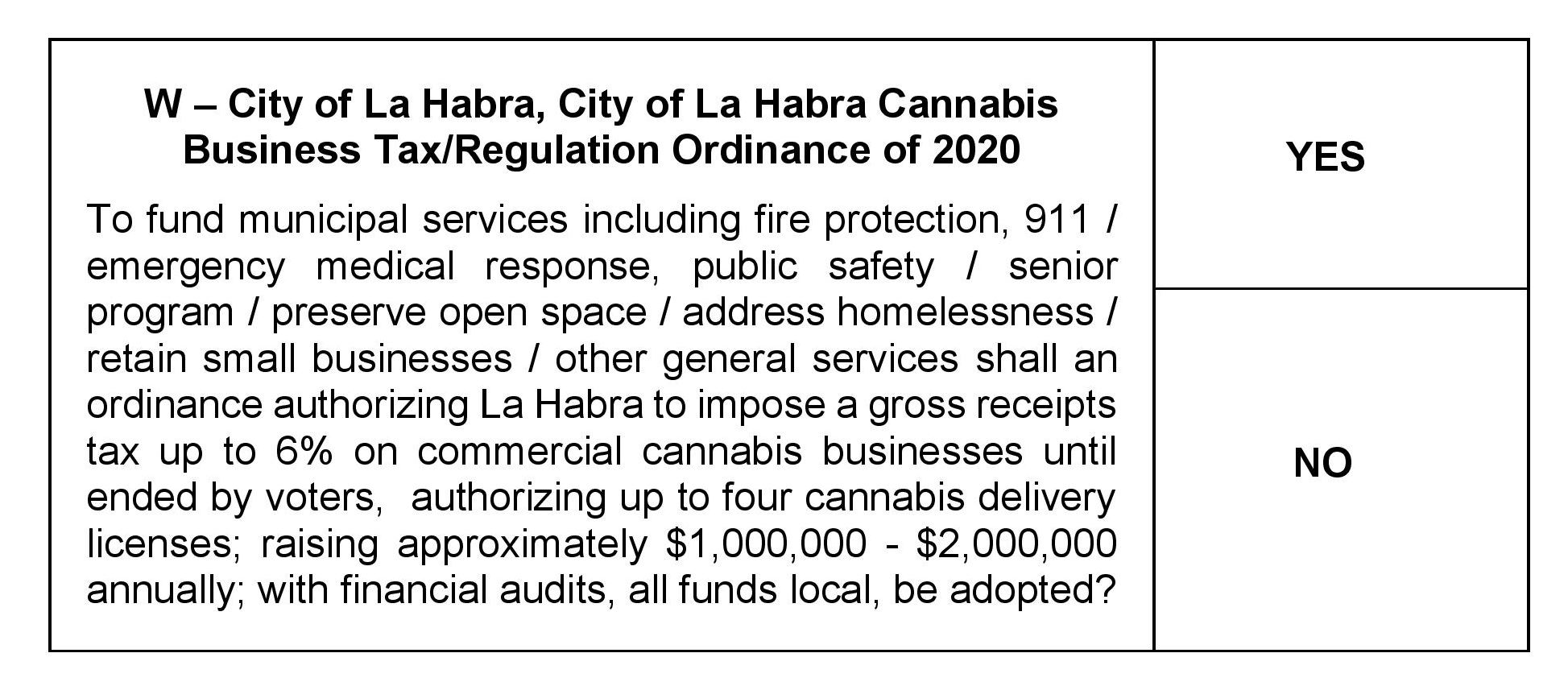 Notice of Measure W 2020-page-001